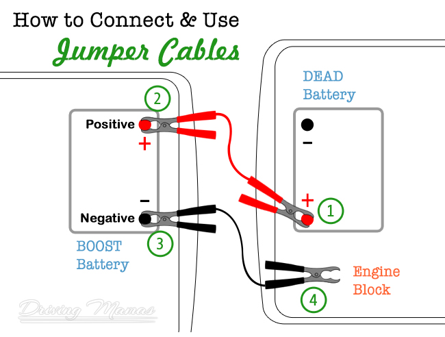 how to jump start a car connect jumper cables printable rh cookiesandclogs com car jumper cable diagram jumper cable connection diagram
