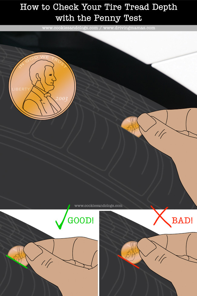 Cars | DIY Maintenance | Know when to replace your tires! Use these 3 easy steps for how to check your tire tread depth with the Penny Test. Click here to download the full-size printable PDF.