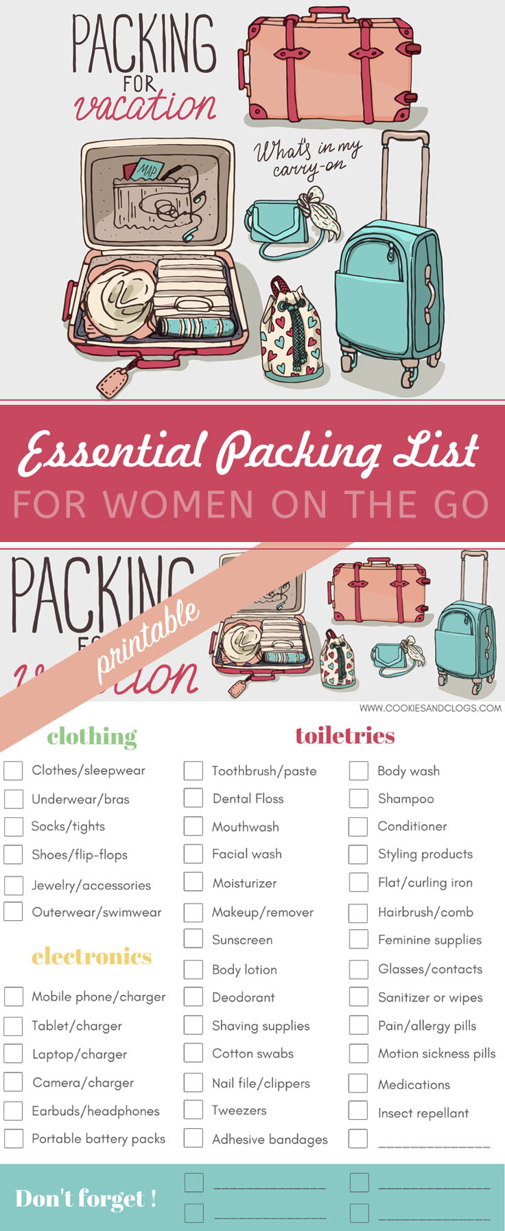 making travel less stressful  essential printable packing